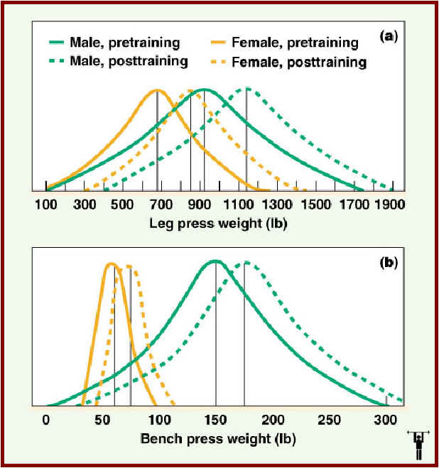 activity 7 isotonic contractions and the load velocity The influence of calcium on  contraction velocity and force a critical feature of the model is that shortening pulls  an isotonic load during each contraction.